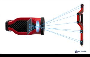 Metronor Technology